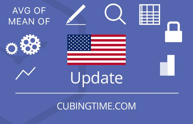 CUBINGTIME is updated!